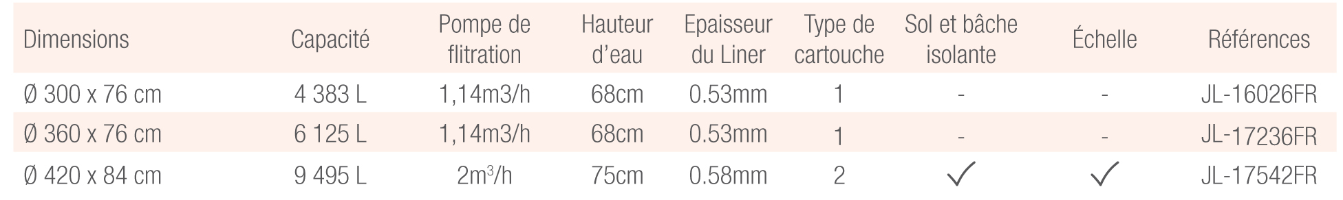 Piscine Hors sol Tubulaire Sirocco dim 420 x 76 cm